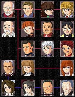 256px-Umineko_characters